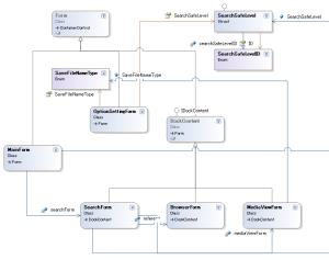 Visual Studioによるクラス図の作成